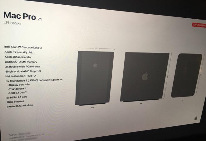 Това може би е модулният Mac Pro, който потребителите очакват